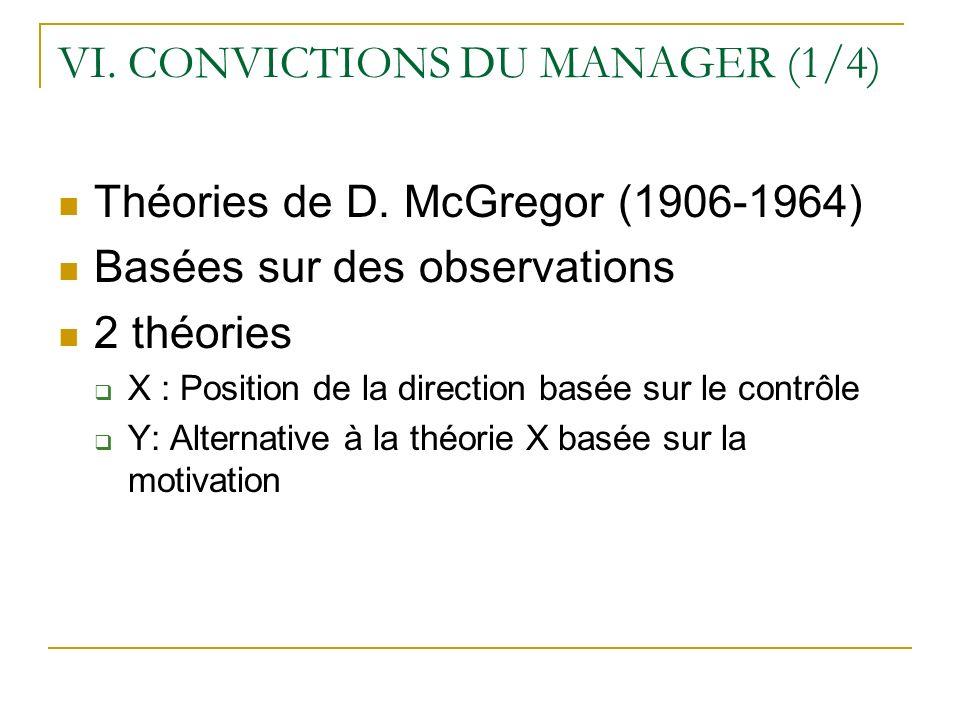 VI. CONVICTIONS DU MANAGER (1/4) Théories de D. McGregor (1906-1964) Basées sur des observations 2 théories X : Position de la direction basée sur le