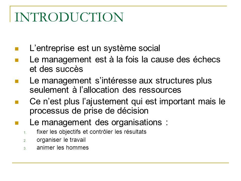 INTRODUCTION Lentreprise est un système social Le management est à la fois la cause des échecs et des succès Le management sintéresse aux structures plus seulement à lallocation des ressources Ce nest plus lajustement qui est important mais le processus de prise de décision Le management des organisations : 1.