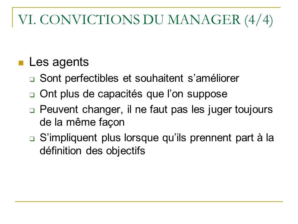 VI. CONVICTIONS DU MANAGER (4/4) Les agents Sont perfectibles et souhaitent saméliorer Ont plus de capacités que lon suppose Peuvent changer, il ne fa