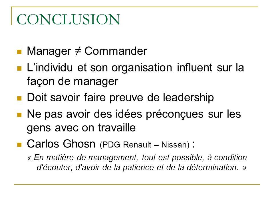 CONCLUSION Manager Commander Lindividu et son organisation influent sur la façon de manager Doit savoir faire preuve de leadership Ne pas avoir des id
