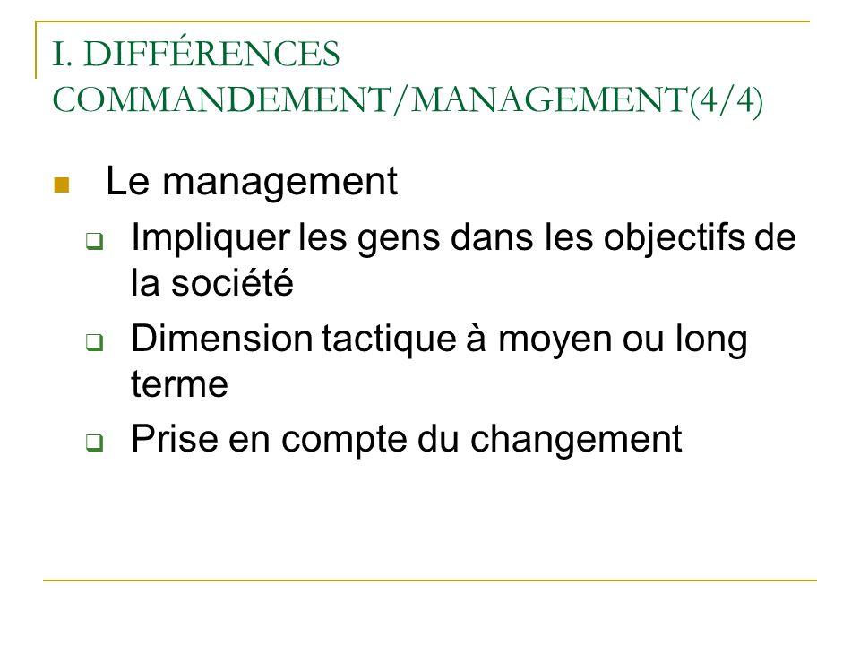 I. DIFFÉRENCES COMMANDEMENT/MANAGEMENT(4/4) Le management Impliquer les gens dans les objectifs de la société Dimension tactique à moyen ou long terme