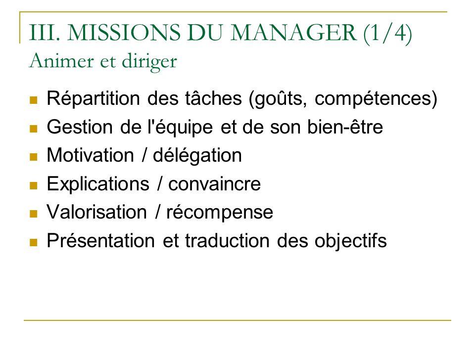 III. MISSIONS DU MANAGER (1/4) Animer et diriger Répartition des tâches (goûts, compétences) Gestion de l'équipe et de son bien-être Motivation / délé