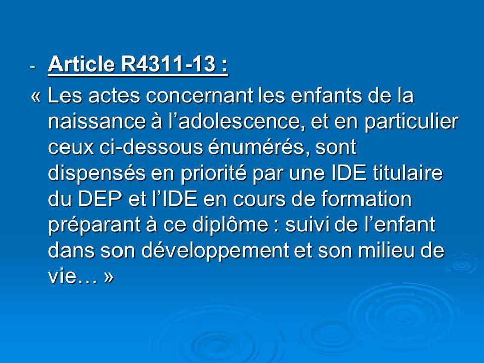 REFERENCES REGLEMENTAIRES Selon le code de la santé publique : Section 1 Actes professionnels : Selon le code de la santé publique : Section 1 Actes p