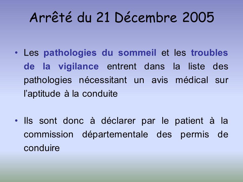 Arrêté du 21 Décembre 2005 Les pathologies du sommeil et les troubles de la vigilance entrent dans la liste des pathologies nécessitant un avis médica