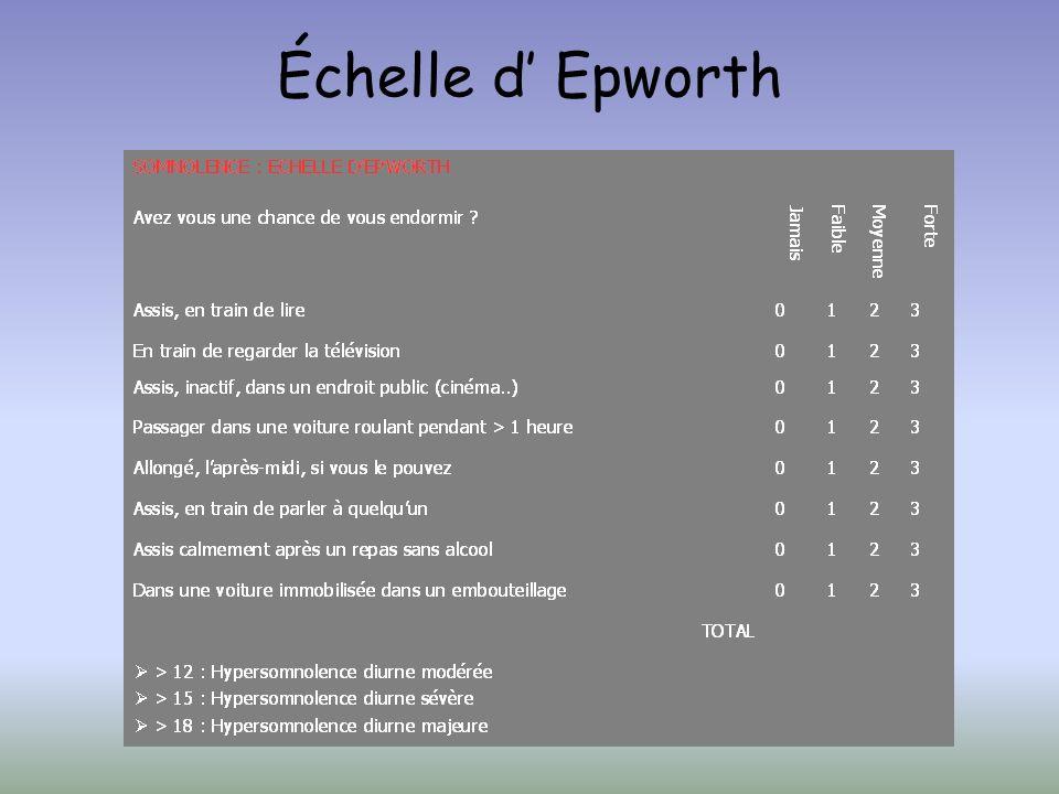 Échelle d Epworth