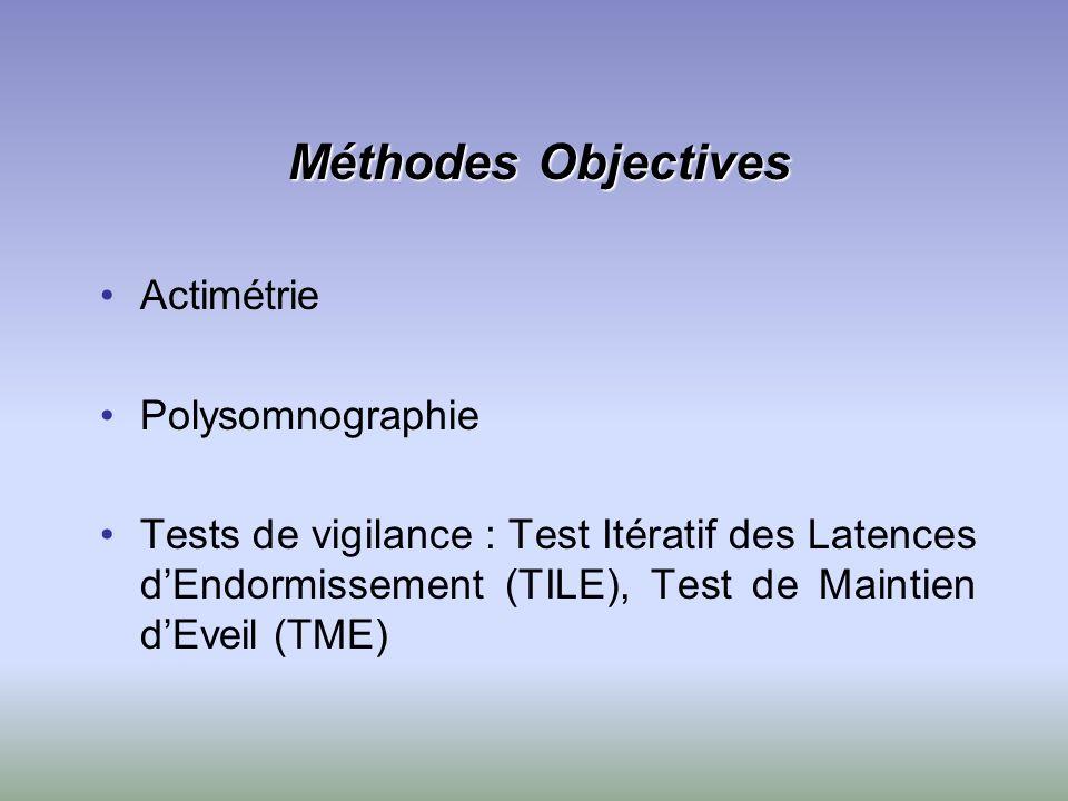 Méthodes Objectives Actimétrie Polysomnographie Tests de vigilance : Test Itératif des Latences dEndormissement (TILE), Test de Maintien dEveil (TME)