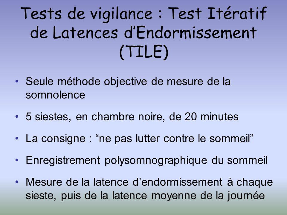 Tests de vigilance : Test Itératif de Latences dEndormissement (TILE) Seule méthode objective de mesure de la somnolence 5 siestes, en chambre noire,
