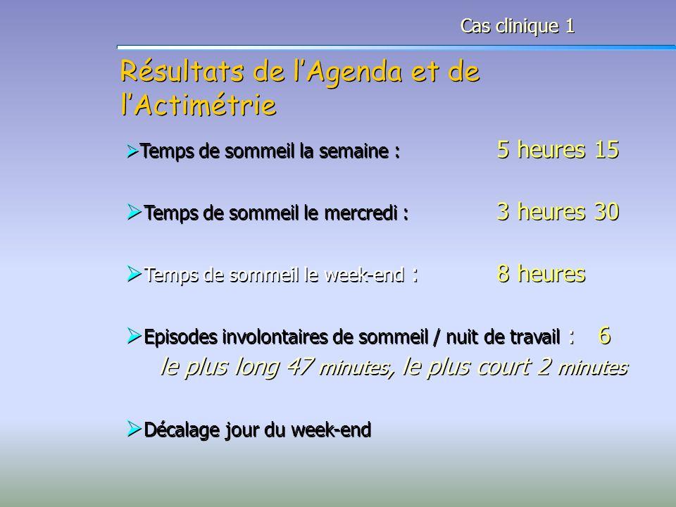 Résultats de lAgenda et de lActimétrie Temps de sommeil la semaine : 5 heures 15 Temps de sommeil le mercredi : 3 heures 30 Temps de sommeil le week-e