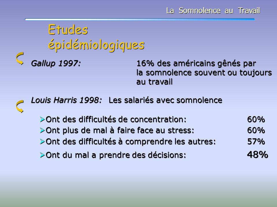 La Somnolence au Travail Etudes épidémiologiques Gallup 1997:16% des américains gênés par la somnolence souvent ou toujours au travail Louis Harris 19