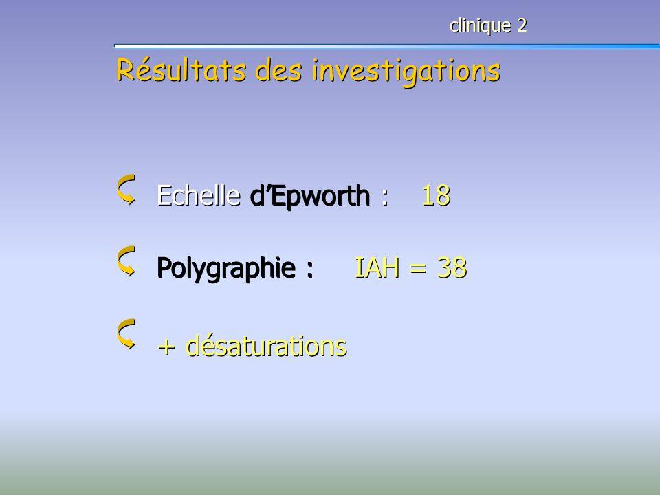 Résultats des investigations clinique 2 Echelle dEpworth :18 Polygraphie :IAH = 38 + désaturations Echelle dEpworth :18 Polygraphie :IAH = 38 + désatu