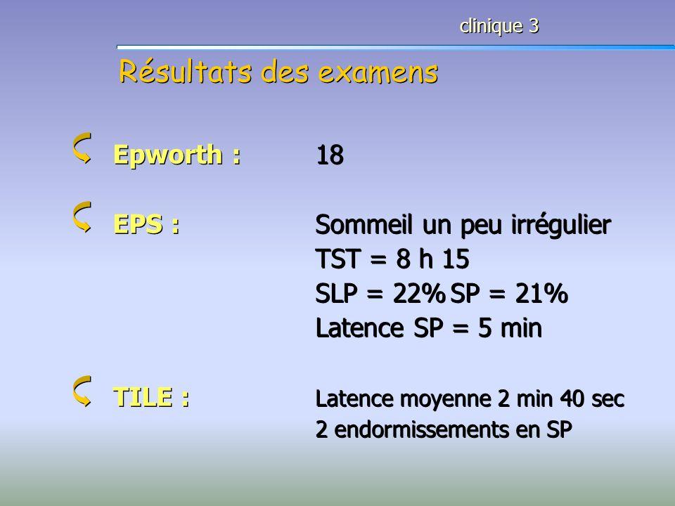 Résultats des examens clinique 3 Epworth :18 EPS :Sommeil un peu irrégulier TST = 8 h 15 SLP = 22%SP = 21% Latence SP = 5 min TILE : Latence moyenne 2