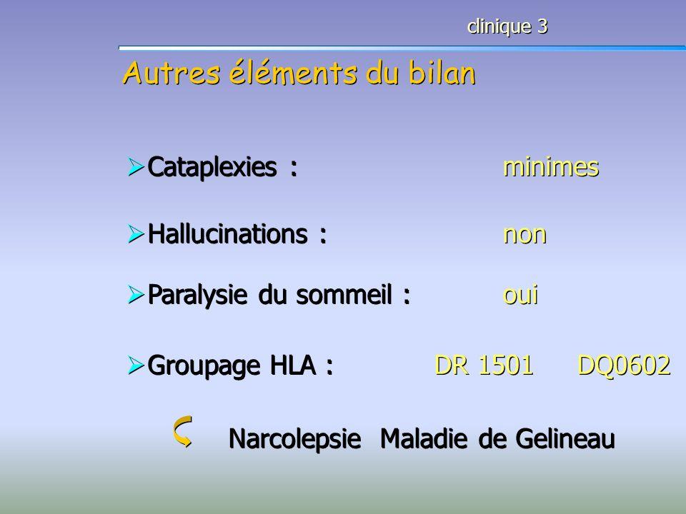 Autres éléments du bilan clinique 3 Cataplexies :minimes Hallucinations :non Paralysie du sommeil :oui Groupage HLA :DR 1501 DQ0602 Narcolepsie Maladi