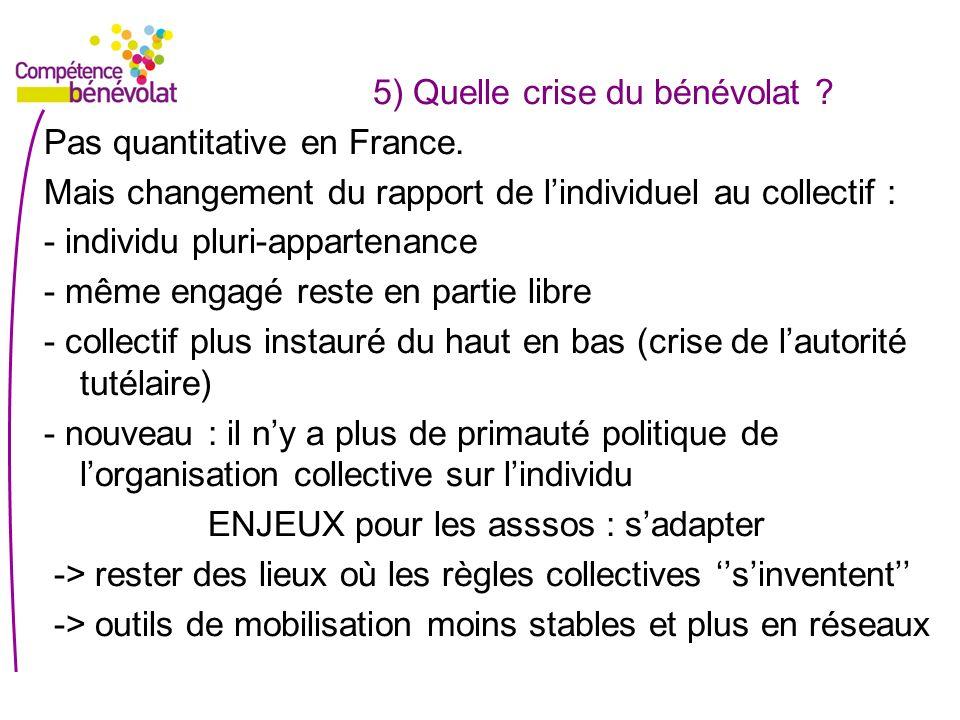 5) Quelle crise du bénévolat ? Pas quantitative en France. Mais changement du rapport de lindividuel au collectif : - individu pluri-appartenance - mê