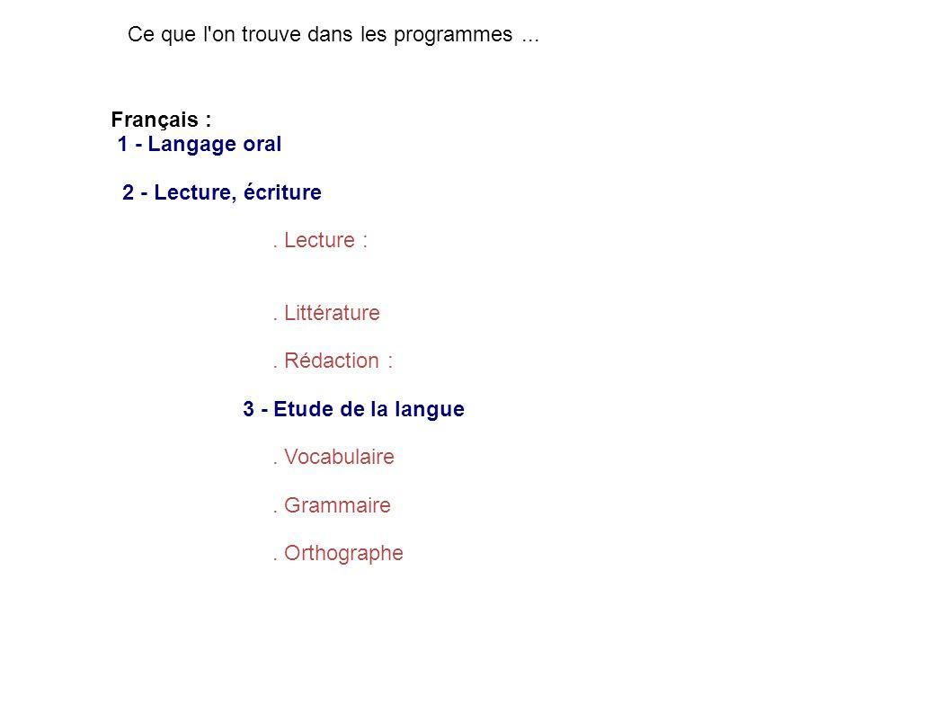 Français : 1 - Langage oral 2 - Lecture, écriture. Lecture :. Littérature. Rédaction : 3 - Etude de la langue. Vocabulaire. Grammaire. Orthographe Ce