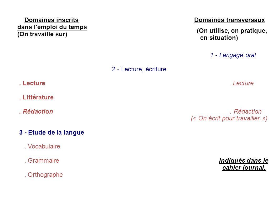 Domaines inscrits Domaines transversaux dans l'emploi du temps (On travaille sur) 1 - Langage oral 2 - Lecture, écriture. Lecture. Lecture. Littératur