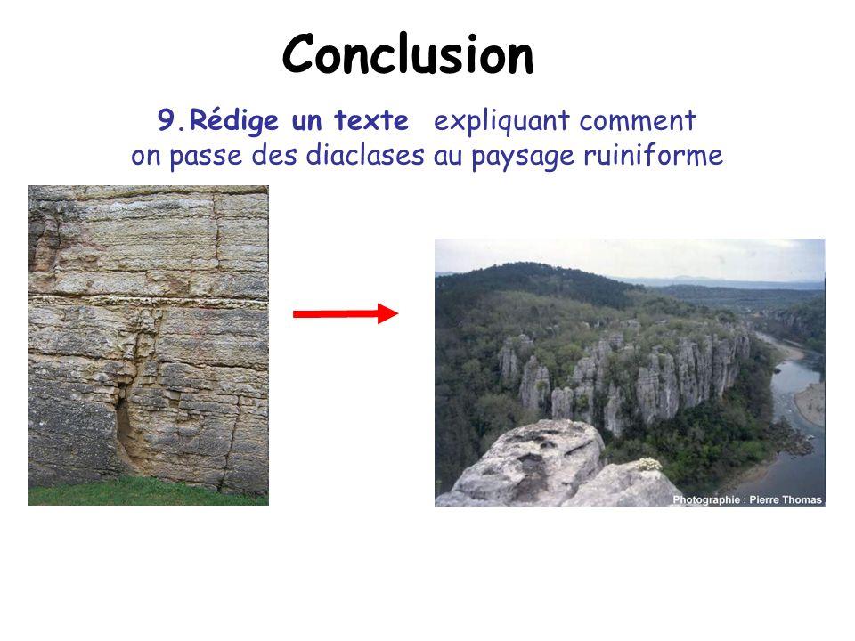 9.Rédige un texte expliquant comment on passe des diaclases au paysage ruiniforme Conclusion