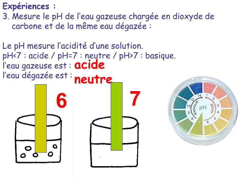 Expériences : 3. Mesure le pH de leau gazeuse chargée en dioxyde de carbone et de la même eau dégazée : Le pH mesure lacidité dune solution. pH 7 : ba