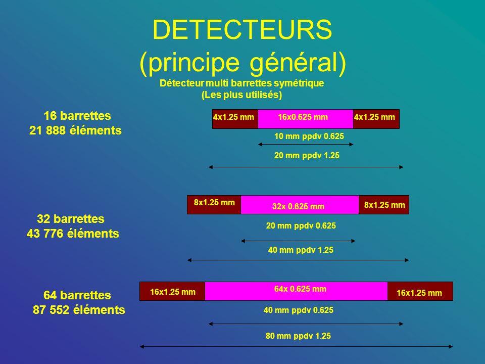 DETECTEURS (principe général) Détecteur multi barrettes symétrique (Les plus utilisés) 16 barrettes 21 888 éléments 32 barrettes 43 776 éléments 64 ba