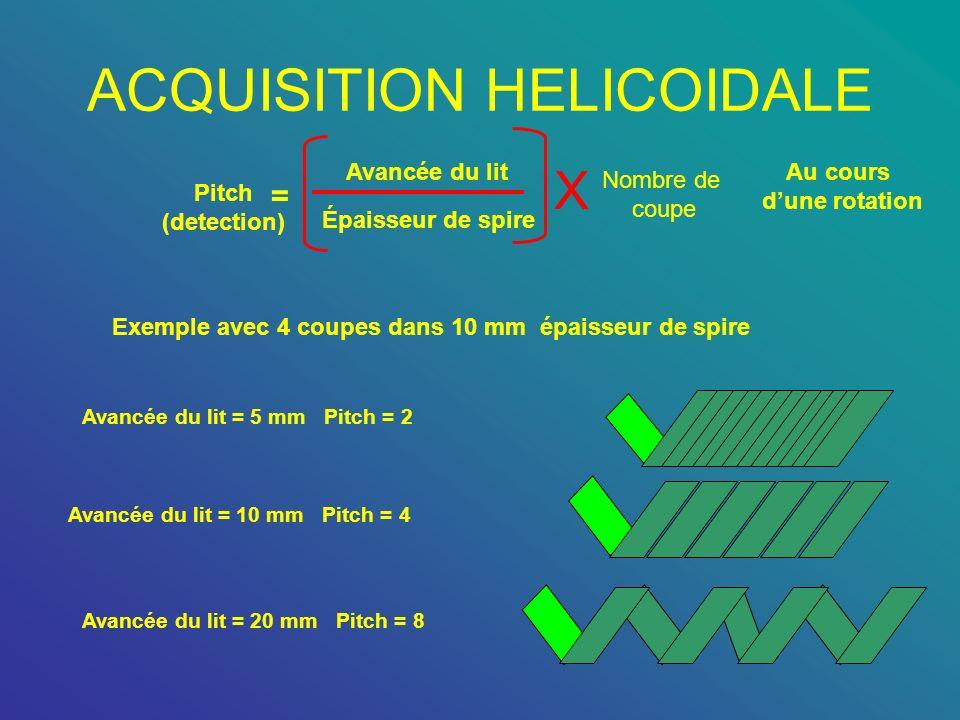 ACQUISITION HELICOIDALE Pitch (detection) = Avancée du lit Épaisseur de spire Au cours dune rotation Exemple avec 4 coupes dans 10 mm épaisseur de spi