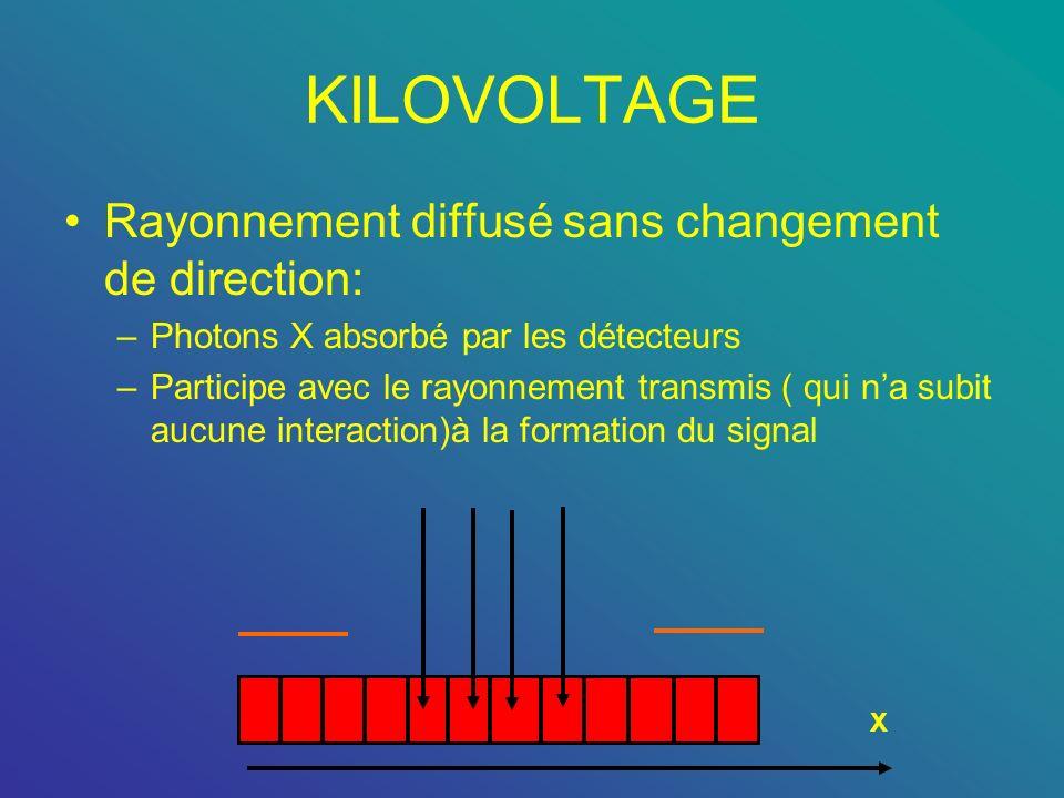 KILOVOLTAGE Rayonnement diffusé sans changement de direction: –Photons X absorbé par les détecteurs –Participe avec le rayonnement transmis ( qui na s