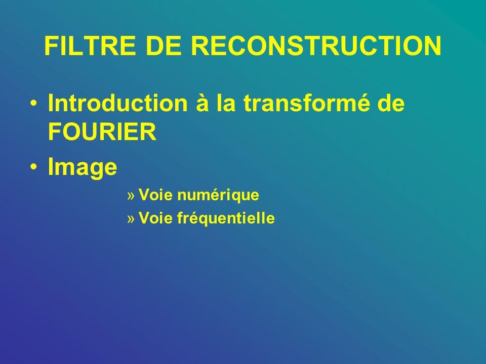FILTRE DE RECONSTRUCTION Introduction à la transformé de FOURIER Image »Voie numérique »Voie fréquentielle