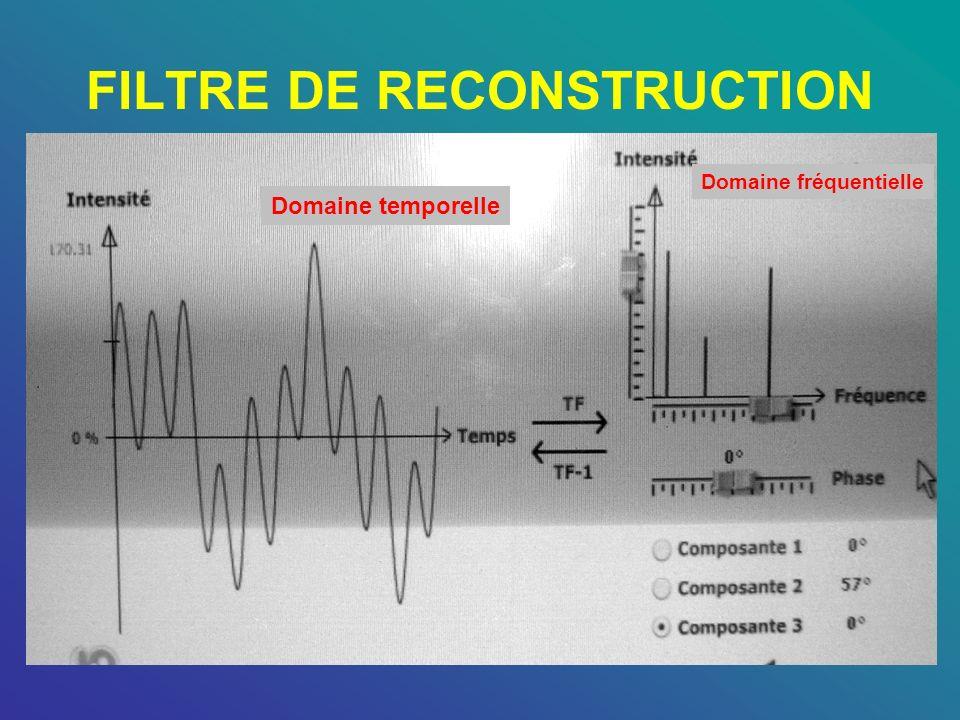 FILTRE DE RECONSTRUCTION Domaine temporelle Domaine fréquentielle