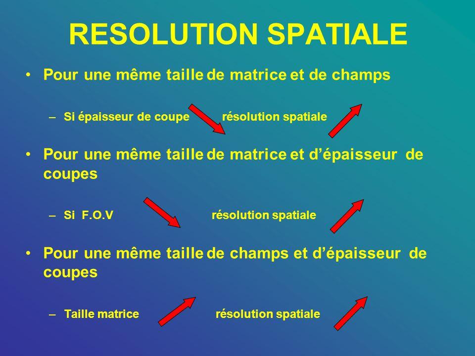RESOLUTION SPATIALE Pour une même taille de matrice et de champs –Si épaisseur de coupe résolution spatiale Pour une même taille de matrice et dépaiss