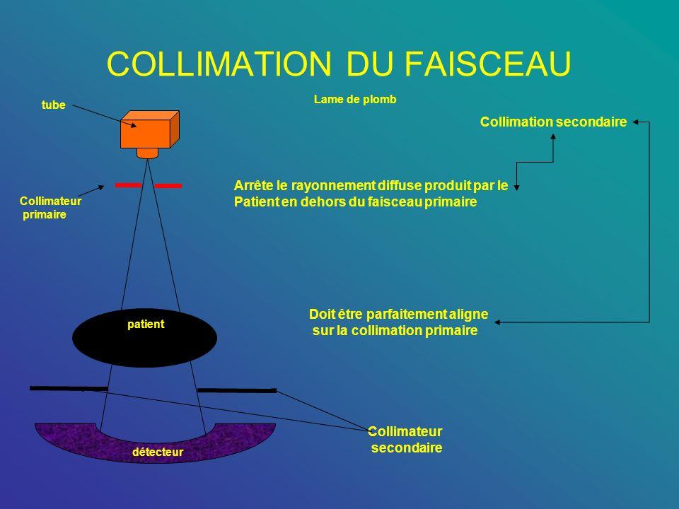 COLLIMATION DU FAISCEAU Lame de plomb Collimation secondaire Arrête le rayonnement diffuse produit par le Patient en dehors du faisceau primaire Doit