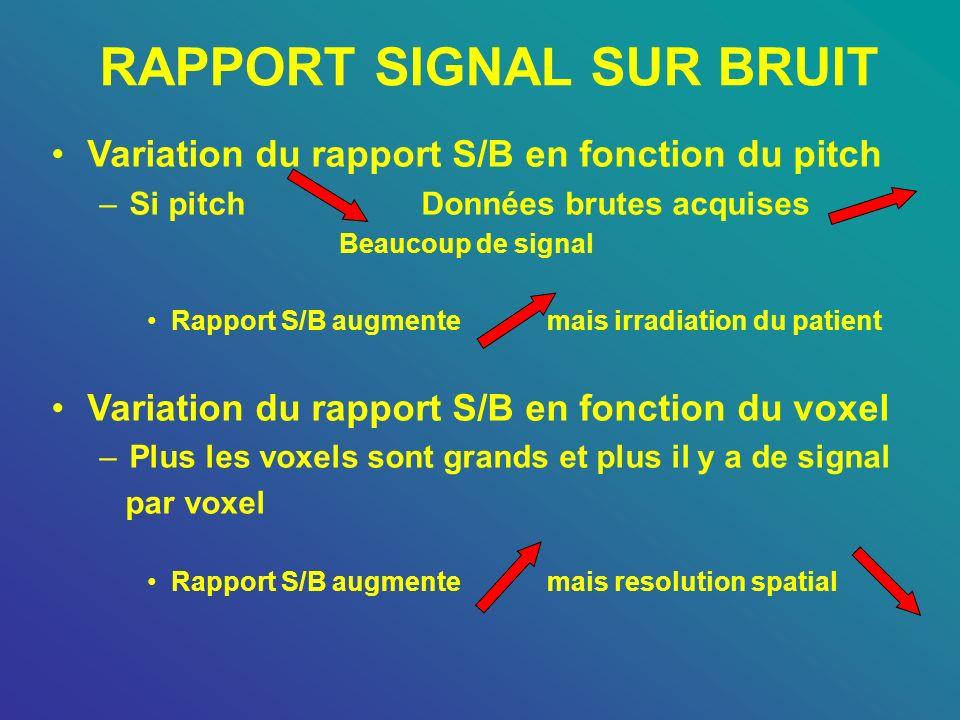 RAPPORT SIGNAL SUR BRUIT Variation du rapport S/B en fonction du pitch –Si pitch Données brutes acquises Beaucoup de signal Rapport S/B augmente mais