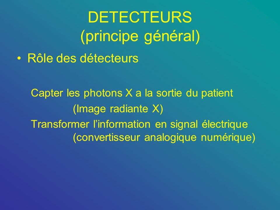 DETECTEURS (principe général) Rôle des détecteurs Capter les photons X a la sortie du patient (Image radiante X) Transformer linformation en signal él