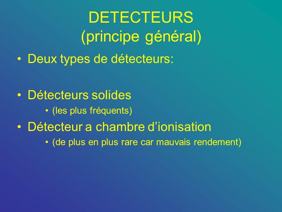 DETECTEURS (principe général) Deux types de détecteurs: Détecteurs solides (les plus fréquents) Détecteur a chambre dionisation (de plus en plus rare