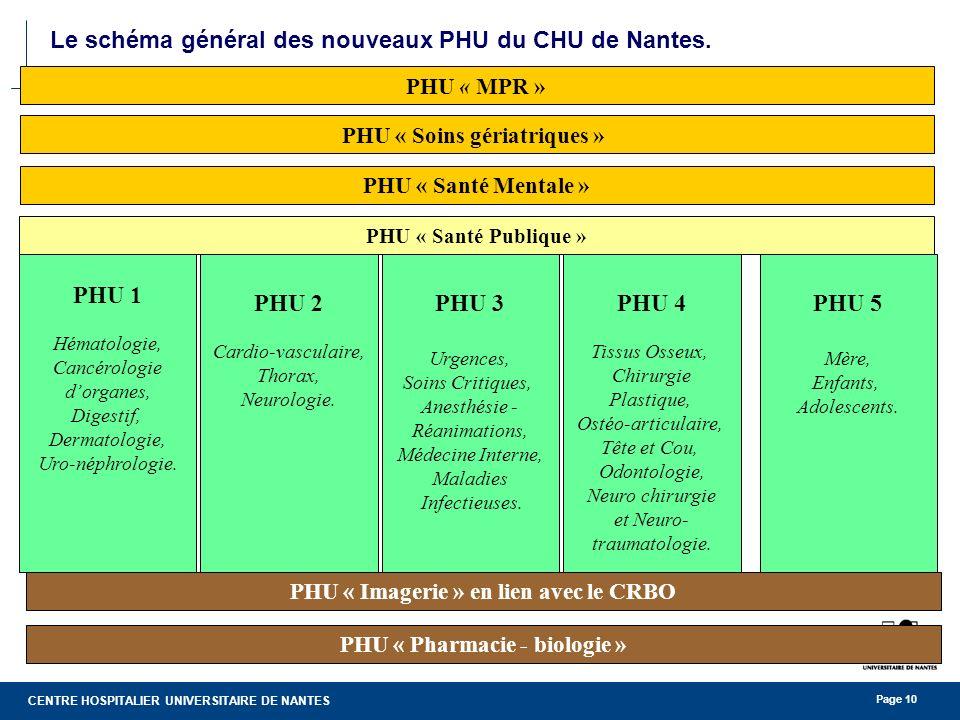 CENTRE HOSPITALIER UNIVERSITAIRE DE NANTES Page 10 Le schéma général des nouveaux PHU du CHU de Nantes. PHU « MPR » PHU « Soins gériatriques » PHU « S