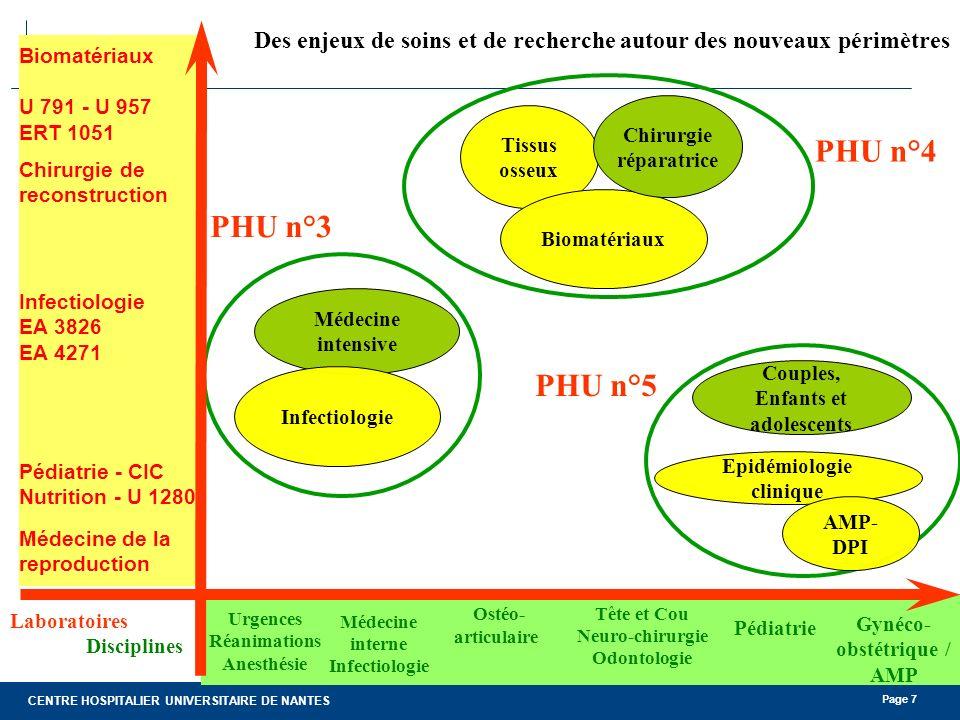CENTRE HOSPITALIER UNIVERSITAIRE DE NANTES Page 7 Biomatériaux U 791 - U 957 ERT 1051 Chirurgie de reconstruction Infectiologie EA 3826 EA 4271 Pédiat