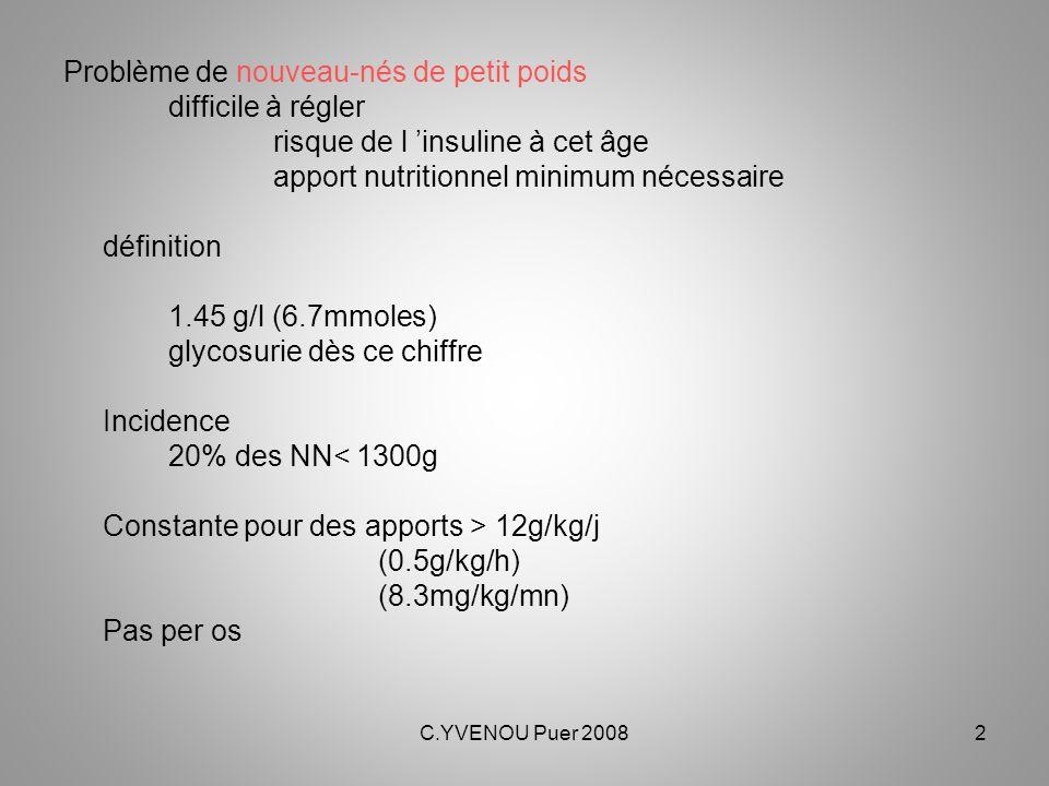 C.YVENOU Puer 20082 Problème de nouveau-nés de petit poids difficile à régler risque de l insuline à cet âge apport nutritionnel minimum nécessaire dé