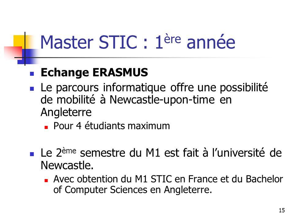 15 Master STIC : 1 ère année Echange ERASMUS Le parcours informatique offre une possibilité de mobilité à Newcastle-upon-time en Angleterre Pour 4 étudiants maximum Le 2 ème semestre du M1 est fait à luniversité de Newcastle.
