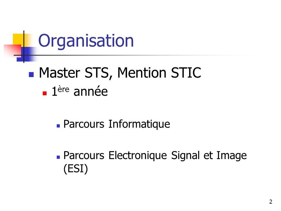 3 Organisation 2 ème année : 3 spécialités professionnelles, SEA Signal Electronique Automatique VIM Vision – Image et Intelligence Artificielle – Multimédia BD-IA Bases de données et Intelligence Artificielle 1 spécialité recherche 3I Image Informatique et Ingénierie 3I-VIBOT Erasmus Mundus (Ecosse, Espagne, France)