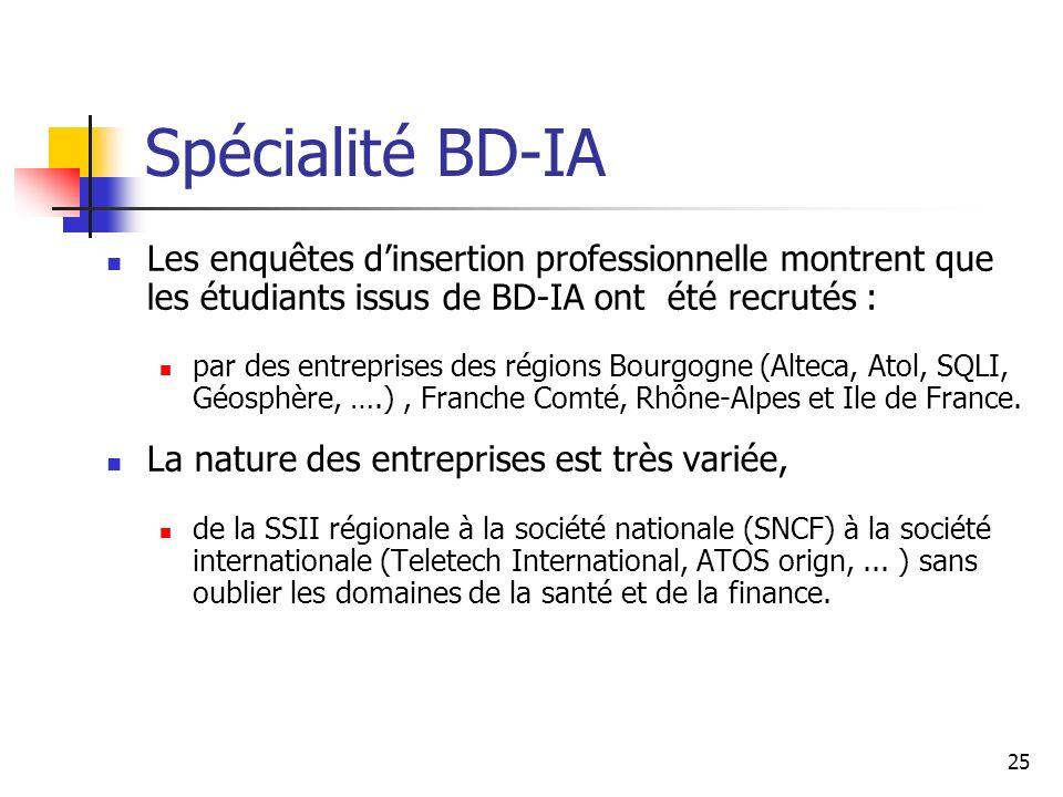 25 Spécialité BD-IA Les enquêtes dinsertion professionnelle montrent que les étudiants issus de BD-IA ont été recrutés : par des entreprises des régions Bourgogne (Alteca, Atol, SQLI, Géosphère, ….), Franche Comté, Rhône-Alpes et Ile de France.