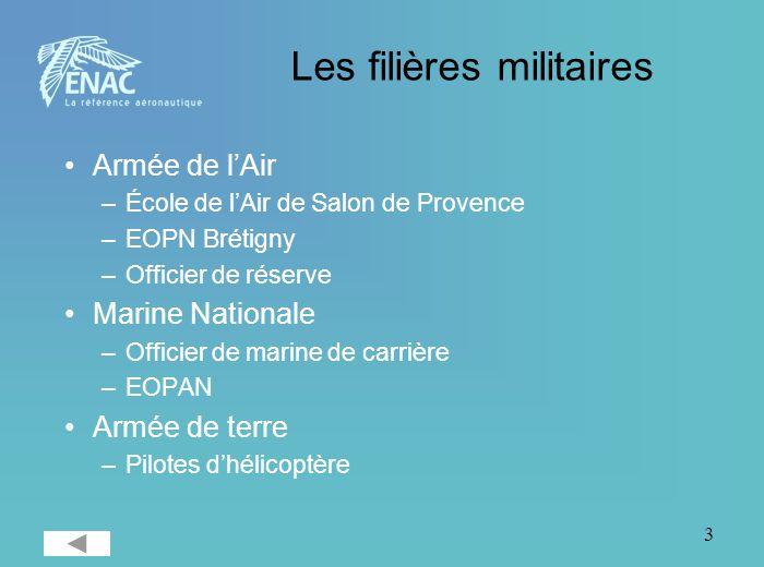 3 Les filières militaires Armée de lAir –École de lAir de Salon de Provence –EOPN Brétigny –Officier de réserve Marine Nationale –Officier de marine d