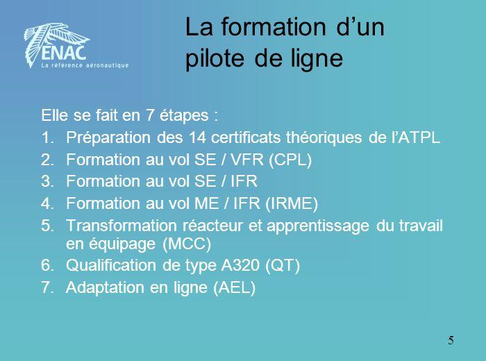 5 La formation dun pilote de ligne Elle se fait en 7 étapes : 1.Préparation des 14 certificats théoriques de lATPL 2.Formation au vol SE / VFR (CPL) 3