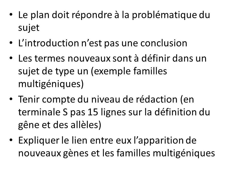 Le plan doit répondre à la problématique du sujet Lintroduction nest pas une conclusion Les termes nouveaux sont à définir dans un sujet de type un (e