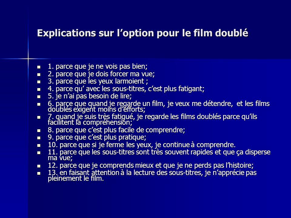 Explications sur loption pour le film doublé 1. parce que je ne vois pas bien; 1. parce que je ne vois pas bien; 2. parce que je dois forcer ma vue; 2
