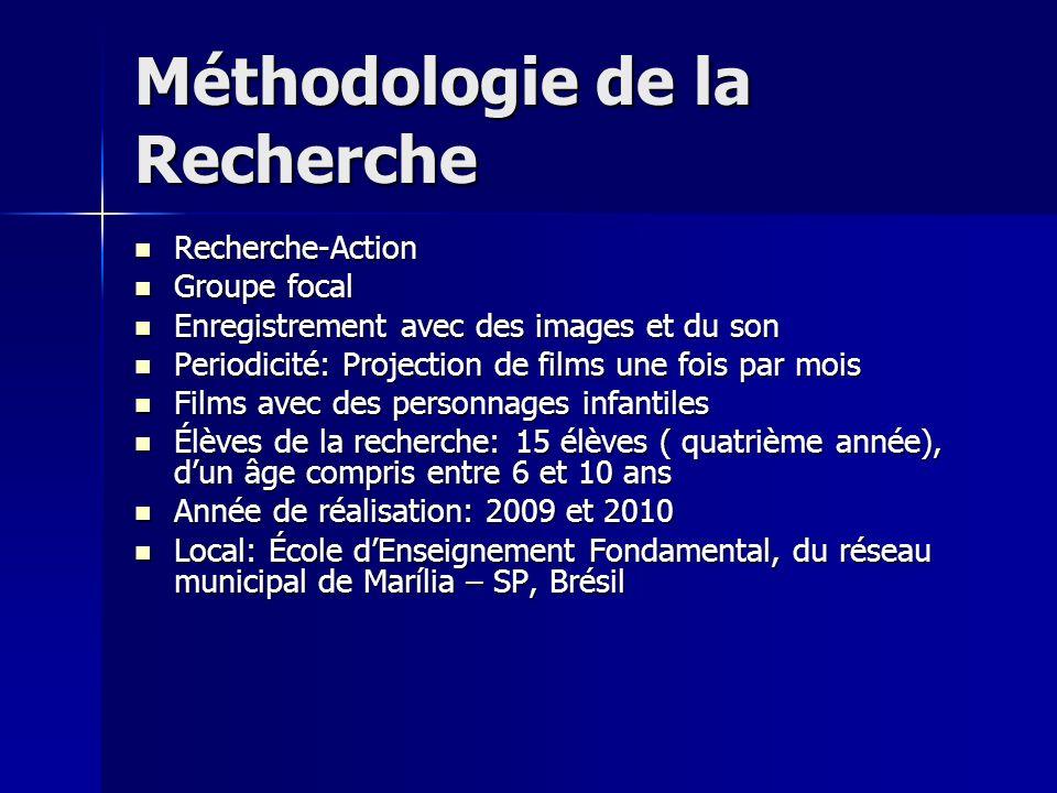 Méthodologie de la Recherche Recherche-Action Recherche-Action Groupe focal Groupe focal Enregistrement avec des images et du son Enregistrement avec