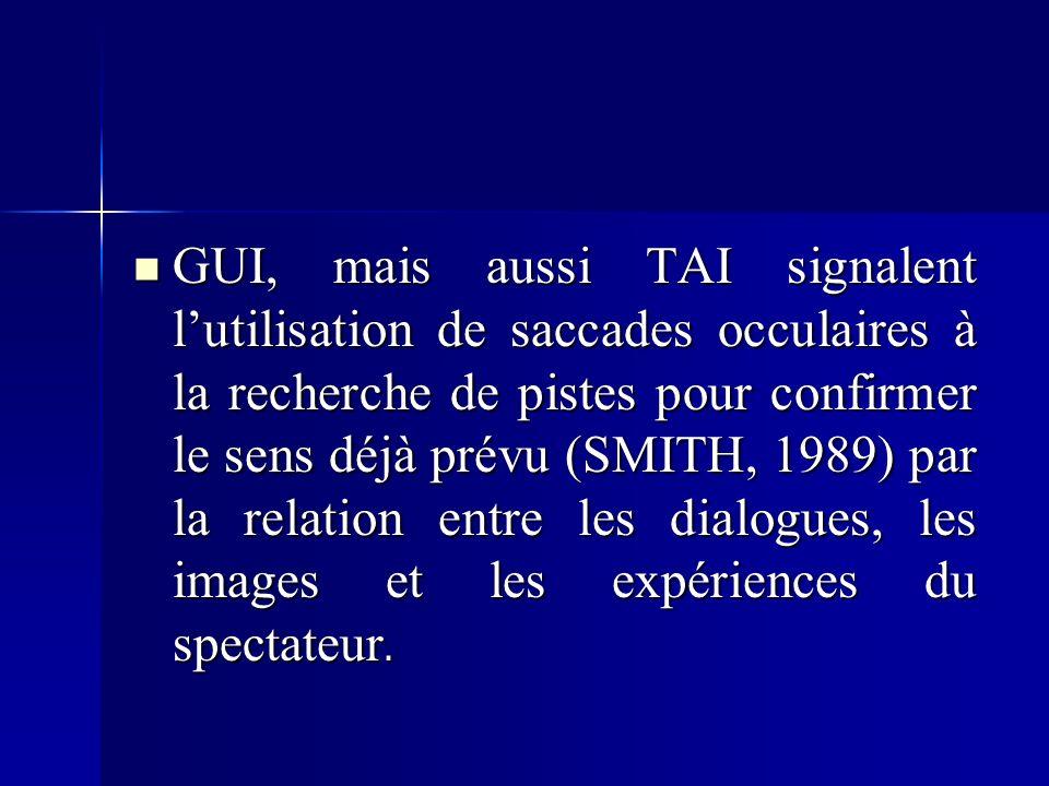GUI, mais aussi TAI signalent lutilisation de saccades occulaires à la recherche de pistes pour confirmer le sens déjà prévu (SMITH, 1989) par la relation entre les dialogues, les images et les expériences du spectateur.
