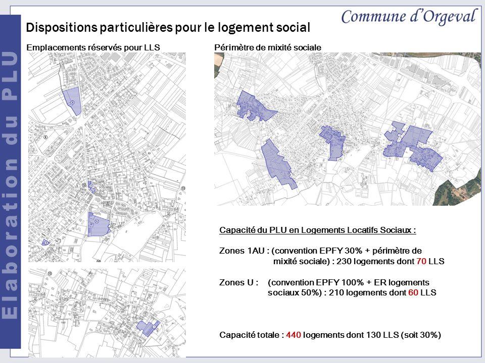 Dispositions particulières pour le logement social Emplacements réservés pour LLS Périmètre de mixité sociale Capacité du PLU en Logements Locatifs Sociaux : Zones 1AU : (convention EPFY 30% + périmètre de mixité sociale) : 230 logements dont 70 LLS Zones U : (convention EPFY 100% + ER logements sociaux 50%) : 210 logements dont 60 LLS Capacité totale : 440 logements dont 130 LLS (soit 30%)