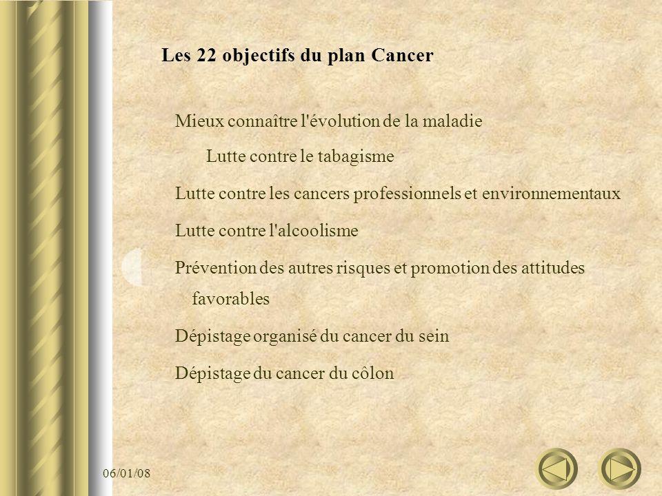 06/01/08 Les 22 objectifs du plan Cancer Mieux connaître l'évolution de la maladie Lutte contre le tabagisme Lutte contre les cancers professionnels e