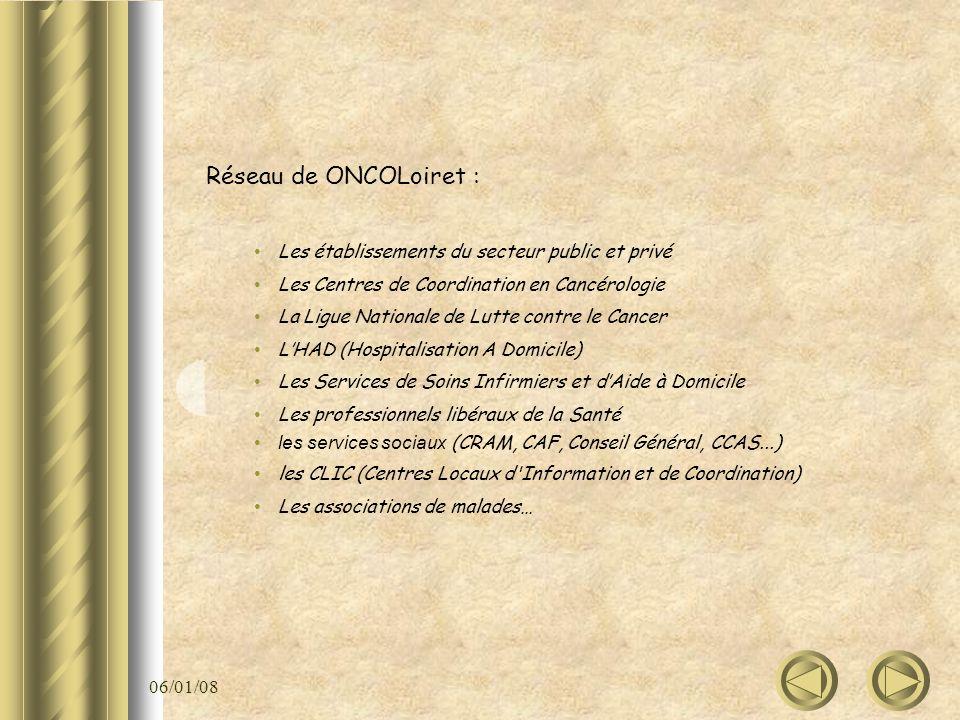 06/01/08 Réseau de ONCOLoiret : Les établissements du secteur public et privé Les Centres de Coordination en Cancérologie La Ligue Nationale de Lutte