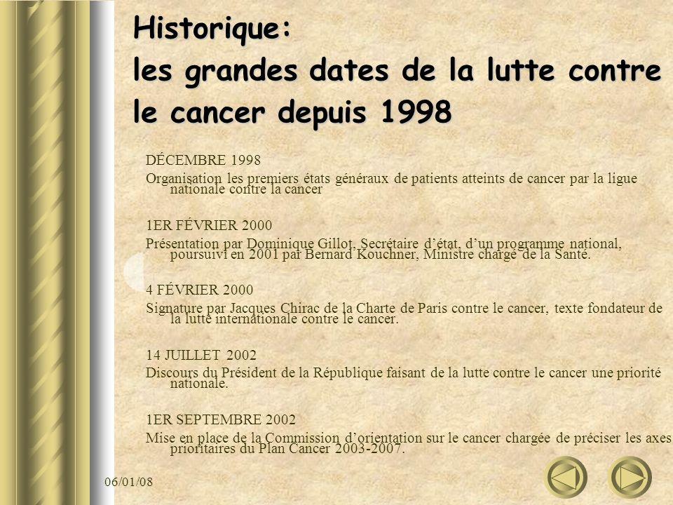 06/01/08 Historique: les grandes dates de la lutte contre le cancer depuis 1998 DÉCEMBRE 1998 Organisation les premiers états généraux de patients att