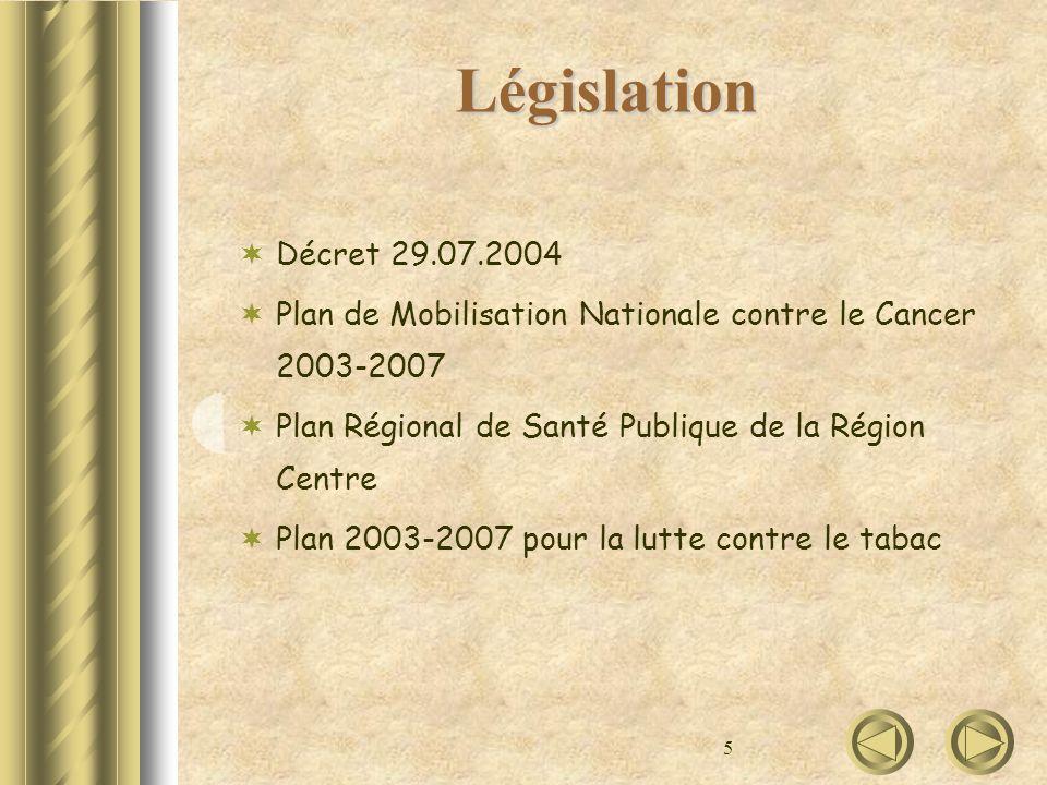 5 Législation Décret 29.07.2004 Plan de Mobilisation Nationale contre le Cancer 2003-2007 Plan Régional de Santé Publique de la Région Centre Plan 200