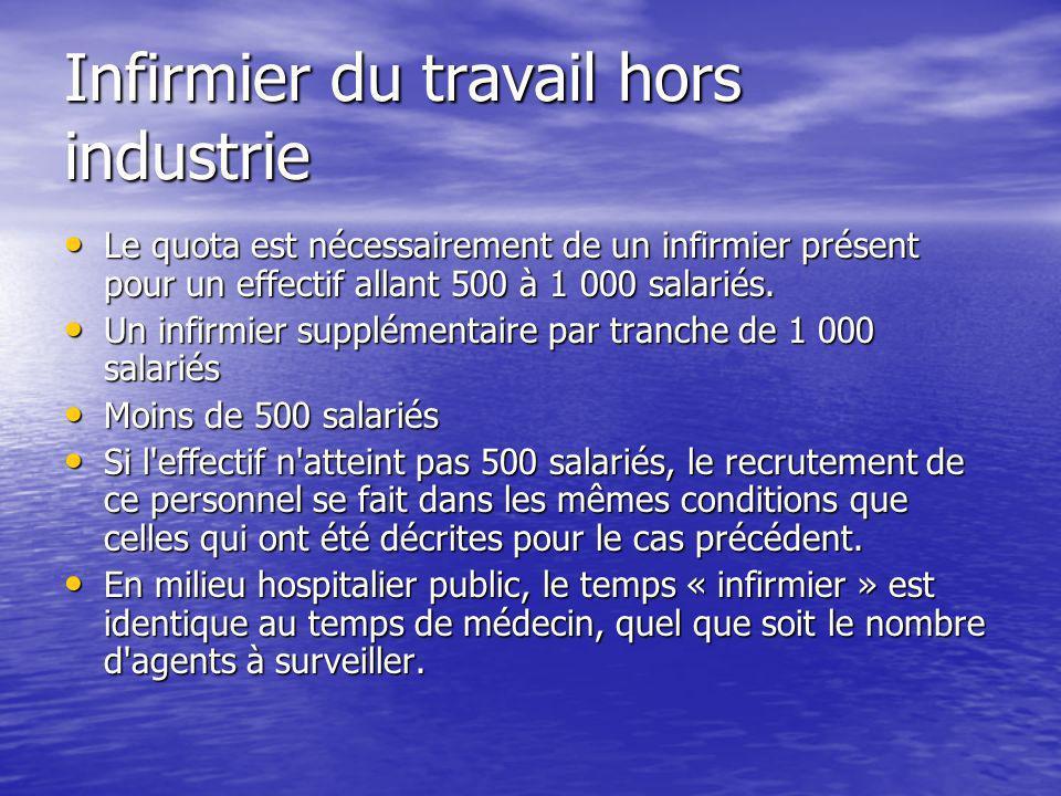 Infirmier du travail hors industrie Le quota est nécessairement de un infirmier présent pour un effectif allant 500 à 1 000 salariés. Le quota est néc