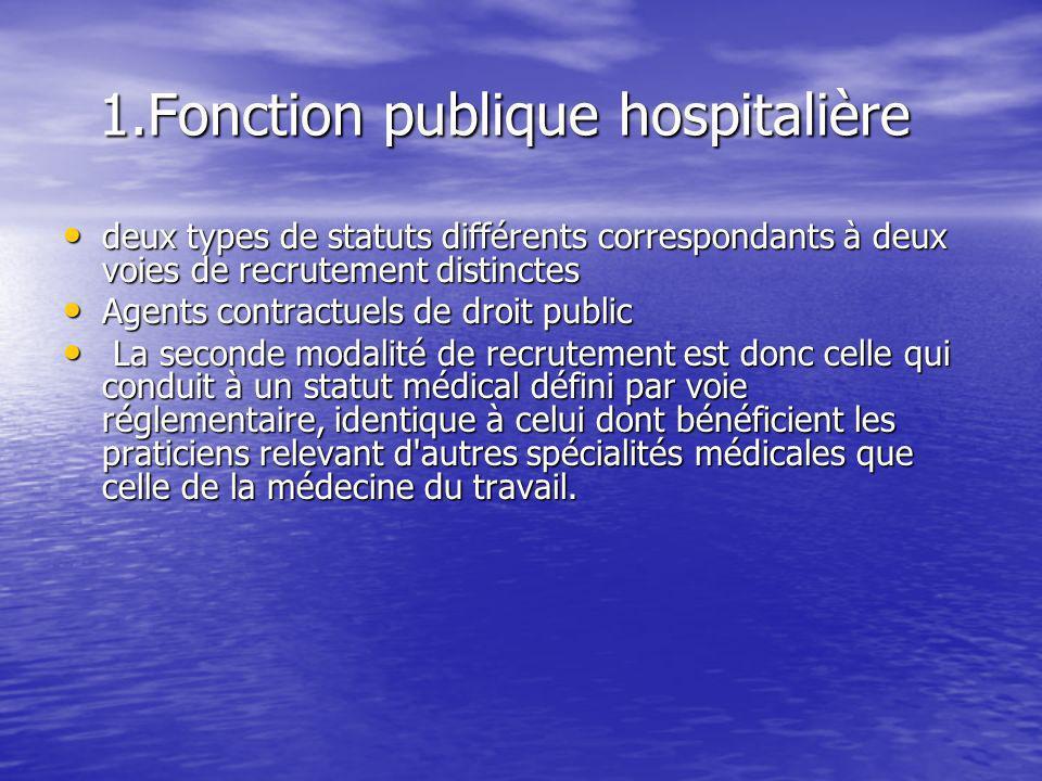 1.Fonction publique hospitalière 1.Fonction publique hospitalière deux types de statuts différents correspondants à deux voies de recrutement distinct